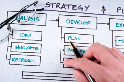 strategic_business_planning_diagram